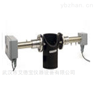 2900Laser 系列激光气体分析仪