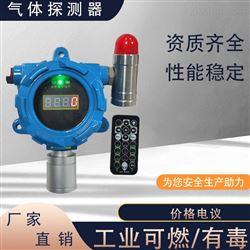 中诚和润在线式甲醇气体检测仪