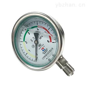 HVZR三色环压力表