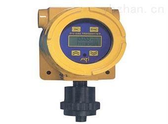 美国ATI气体分析仪