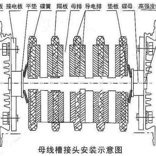 浙江母线槽连接器
