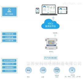 Acrel-3600挥发性有机物vocs在线监测云平台