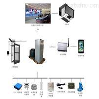 NPZ-DL运行环境输变电物联网智能调控系统