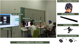 ErgoLABAPP原型可用性测试评估实验室