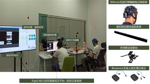 APP原型可用性测试评估实验室