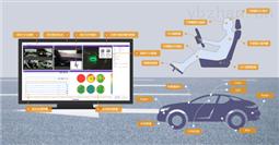 ErgoLAB特種車輛人因工程實驗室