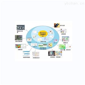 智慧水务综合管理系统