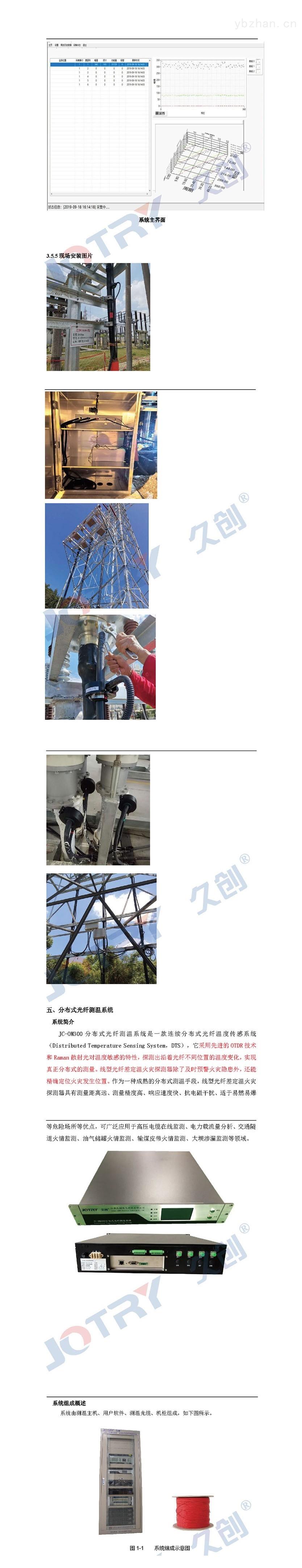 <strong>电缆隧道综合监控系统</strong>02-恢复的03.jpg
