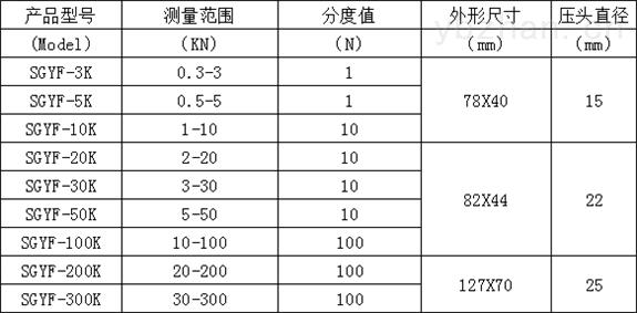 轮辐式数显拉压测力计