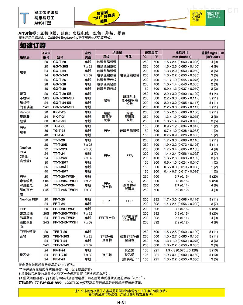 T型热电偶线详情.png