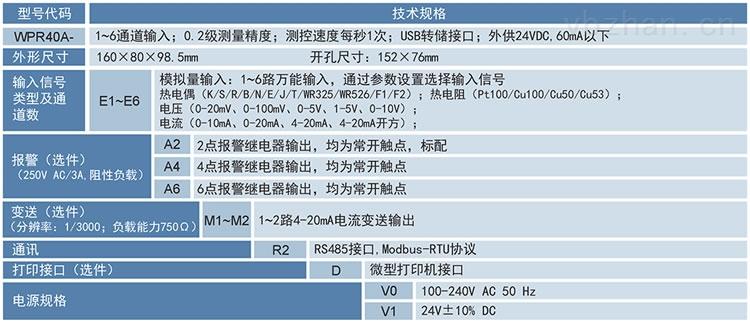WPR40A选型.jpg