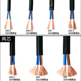 RVVP2×0.2屏蔽電纜 ZR-RVVP2*0.2價格