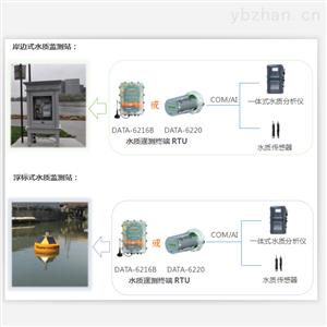 电池供电防水型系统