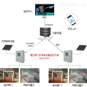 灌区闸门及渠道流量监控系统
