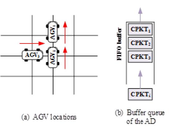 沈陽自動化所在工業無線網絡傳輸調度研究中取得進展