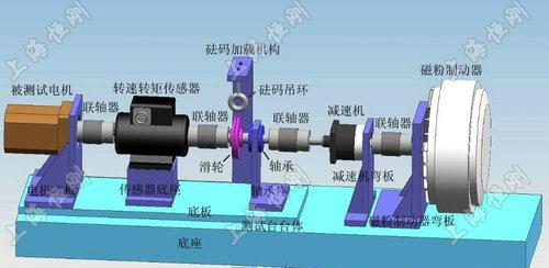<strong><strong>20N.m电机扭力测试仪</strong></strong>