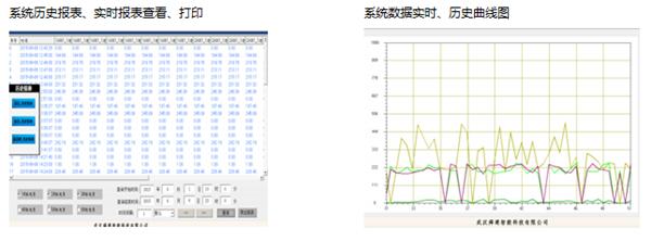QTouch继电保护监控后台系统功能4