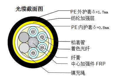 ADSS-24B1-PE-200光缆技术性能参数表