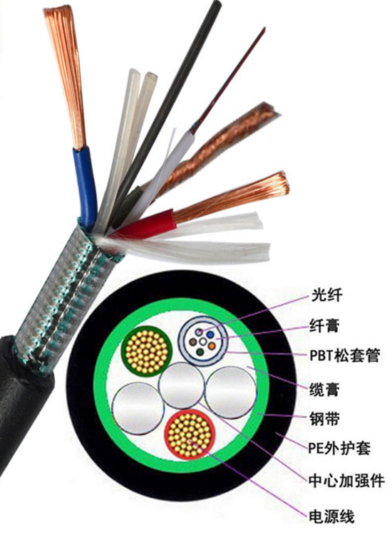 北京<strong><strong><strong>复合缆厂家24芯GYTA(S)-24B1-RYJ 2*2.0价格</strong></strong></strong>