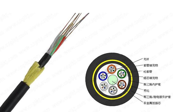 8芯单模GYXTZW阻燃光缆价格