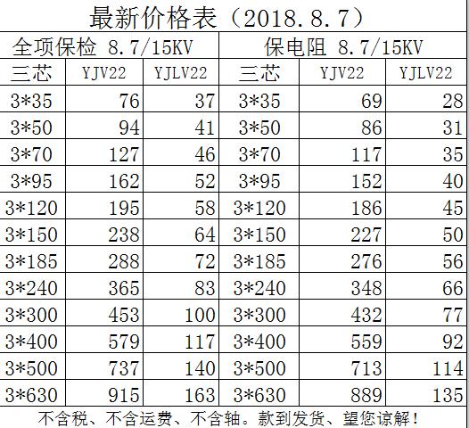 安徽省安庆市室外光缆单模OPGW-24B1价格