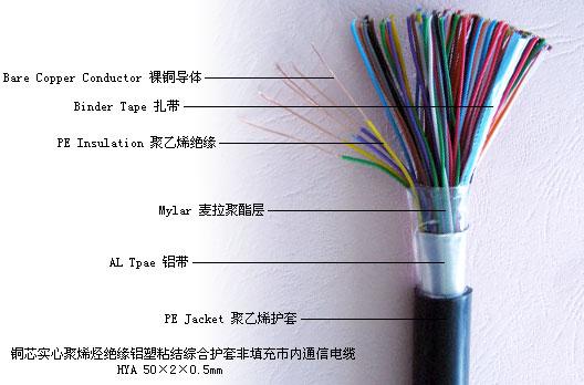 HYA通信電纜