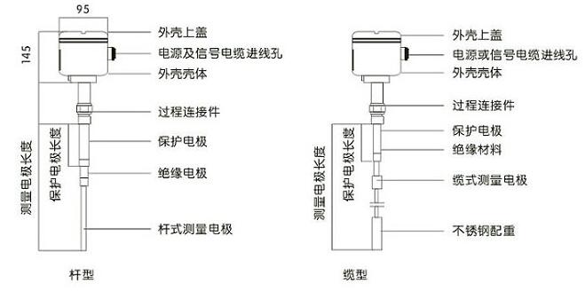 射频导纳物位计结构尺寸图