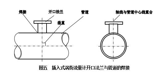 <strong><strong>插入式涡街</strong></strong>法兰与管道的焊接图