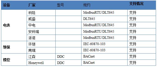 QTouch嵌入式版设备通讯支持1