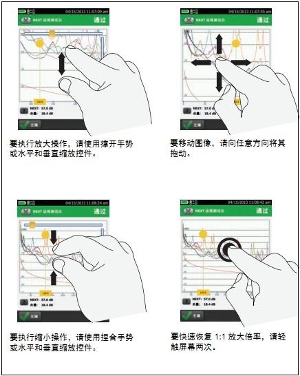 福禄克Versiv2系列网络测试仪触摸屏使用指南