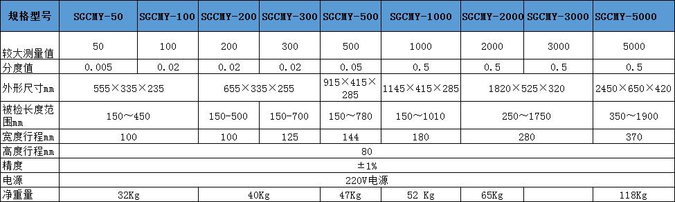 0.5-5N.m校准数显扭矩扳手仪器