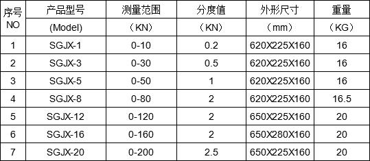 钻井用机械测力计
