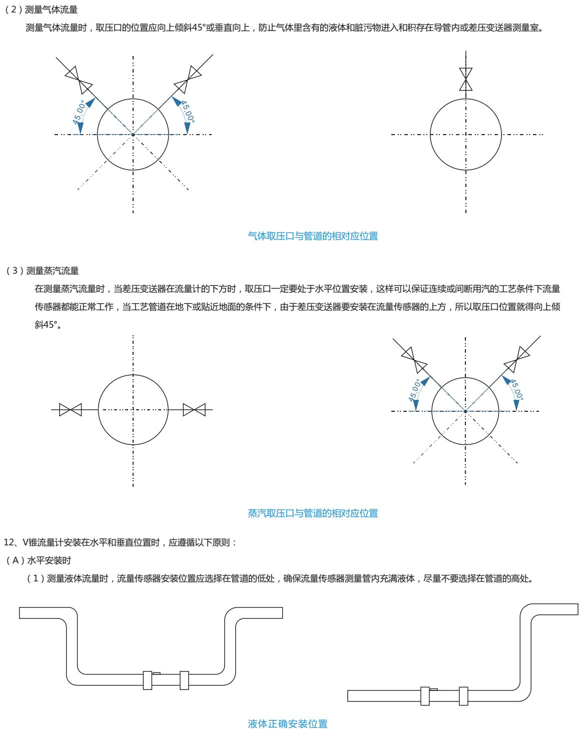 V锥流量计安装水平和垂直管道
