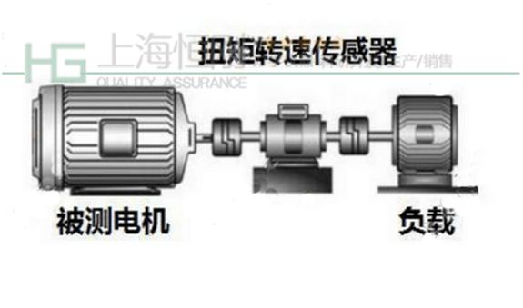 高精度轴承扭矩测试仪