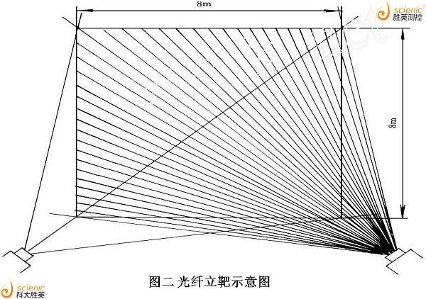 光幕靶介绍2.jpg
