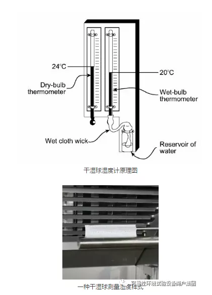 湿度传感器测量原理.png