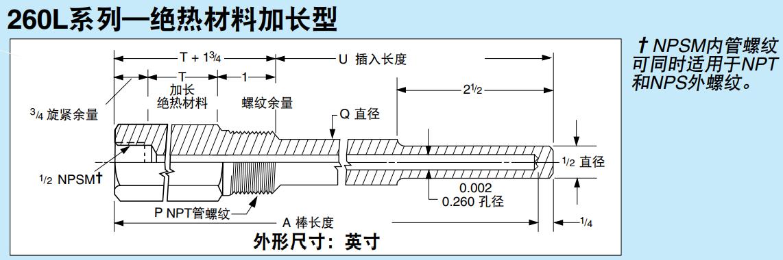 <strong>美国OMEGA铠装热电偶260L系列标准螺纹套管</strong>